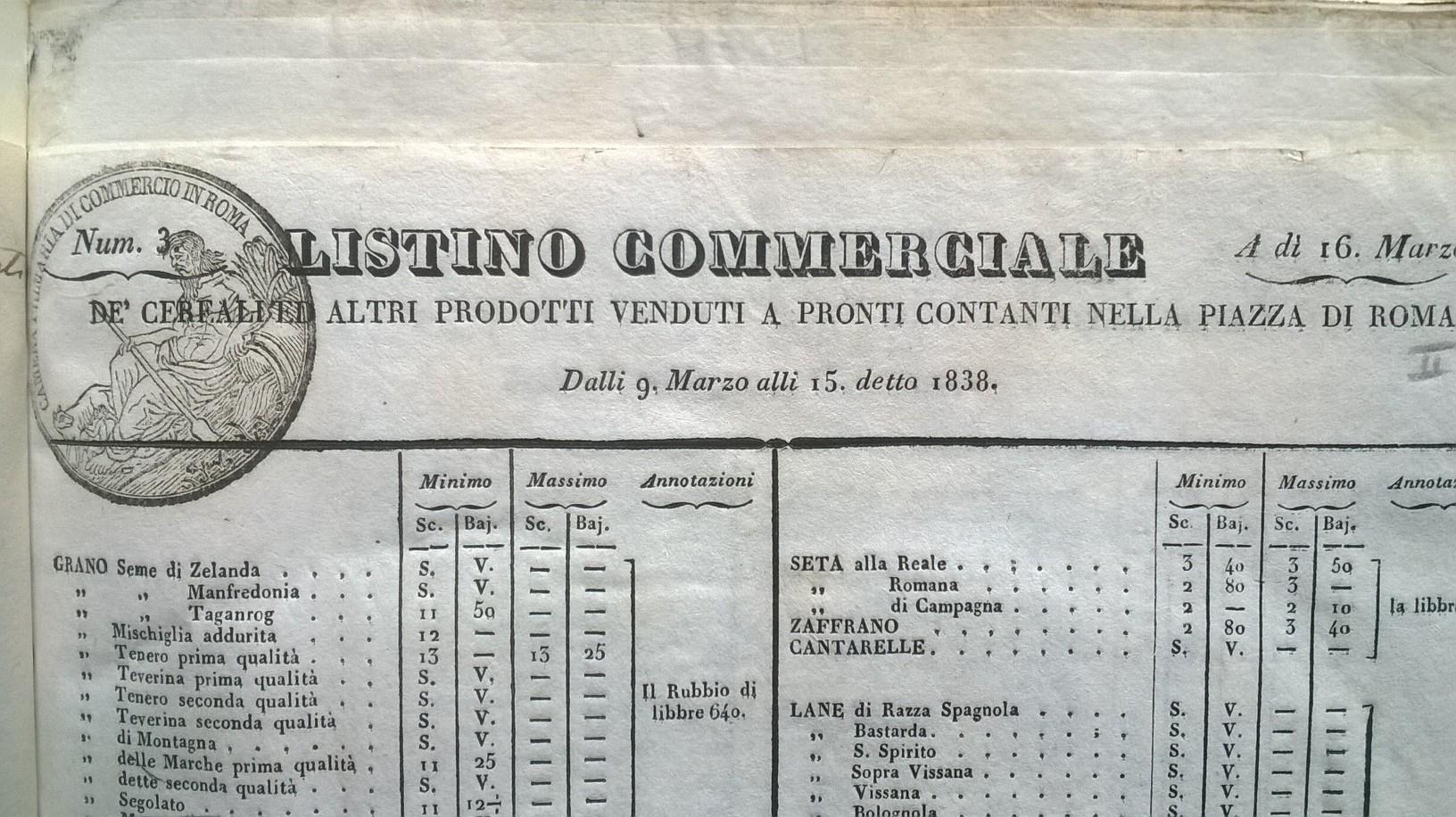 Dettaglio foto elenco commerciale del 1838